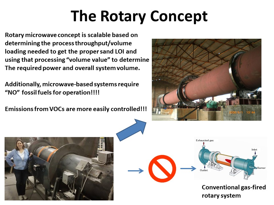 how to keep the rotary kiln